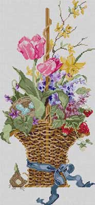 click here to view larger image of Spring Basket (hand painted canvases)