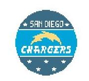 click here to view larger image of San Diego Chargers (hand painted canvases)